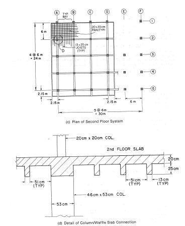 Plan of second floor system & Detail of column/waffle slab connection (Bertero & Shah, et al, 1983)