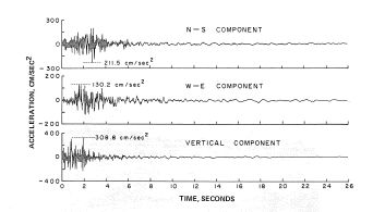 Accelerograms from Sogedia, El-Asnam, from November 8,1980 aftershock (M5.6) (Bertero & Shah, et al, 1983)