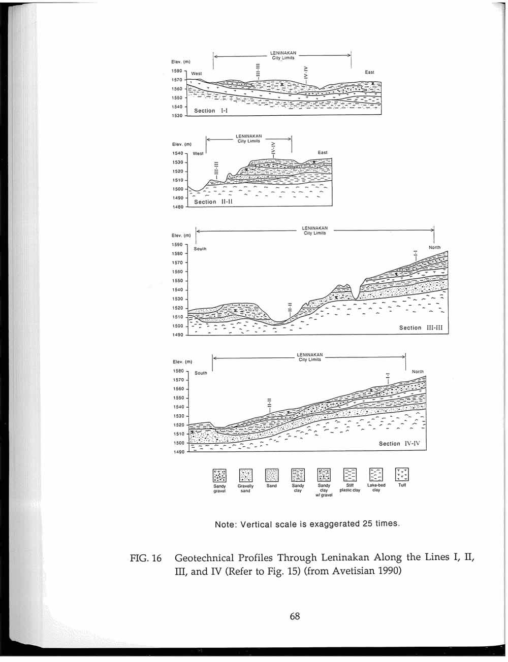 Geotechnical Profiles Through Leninakan along the Lines I, II, III, and IV (refer to photo 3) (Yegain and Ghahraman, 1992).