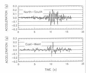 The Two horizontal Components of the Ground Motion Recorded in Ghoukaslan  (Yegain and Ghahraman, 1992).