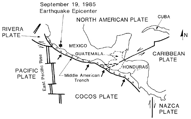 Location and relative motion of major tectonic plates in southwestern Mexico. (Retrieved from NBS, 1987).
