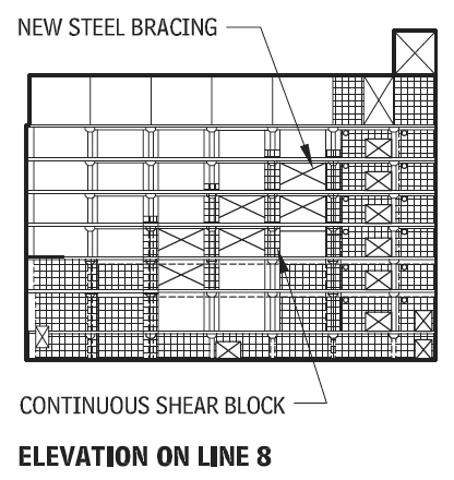 Lateral bracing for retrofit scheme at Line 8. (AGS, 2006)